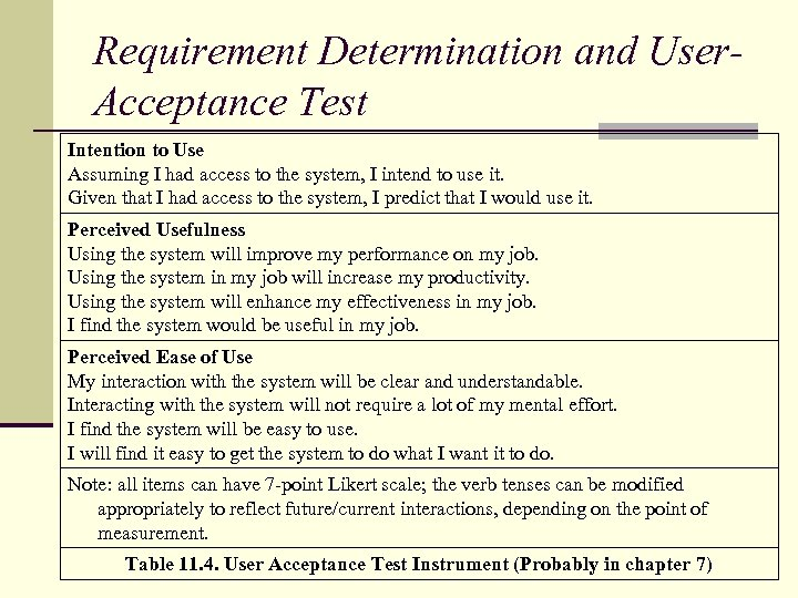 Requirement Determination and User. Acceptance Test Intention to Use Assuming I had access to