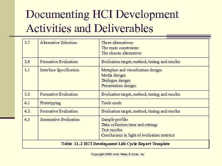 Documenting HCI Development Activities and Deliverables 2. 7 Alternative Selection Three alternatives: The main