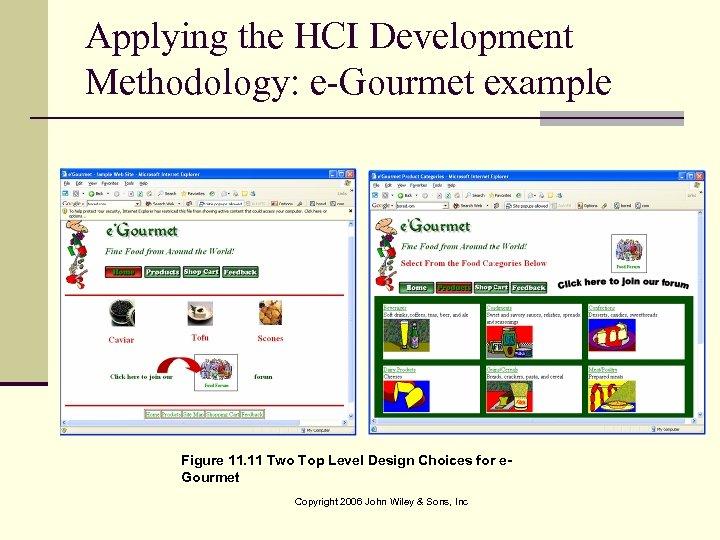 Applying the HCI Development Methodology: e-Gourmet example Figure 11. 11 Two Top Level Design