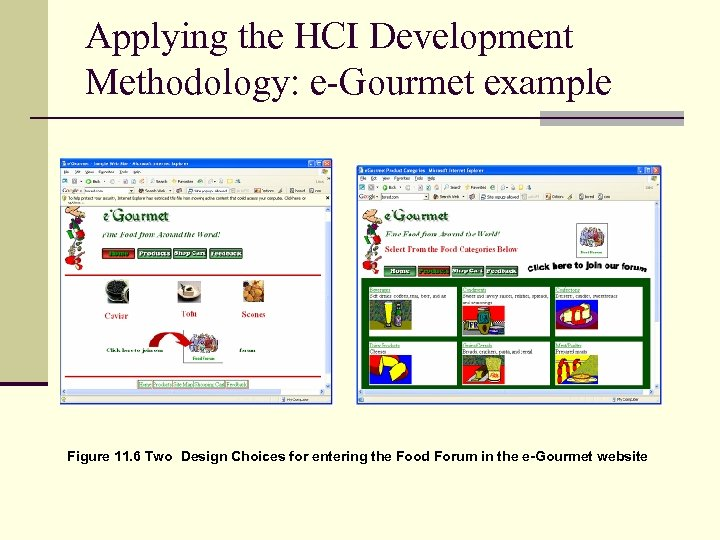 Applying the HCI Development Methodology: e-Gourmet example Figure 11. 6 Two Design Choices for