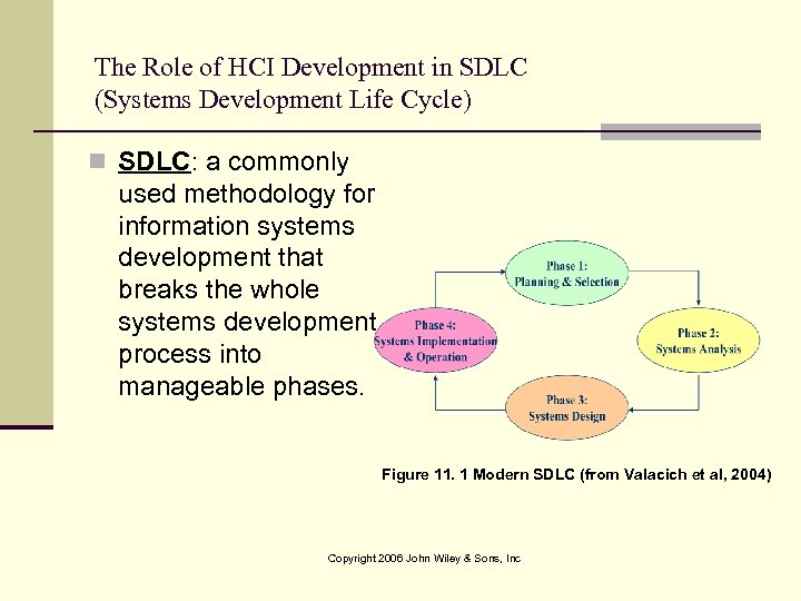 The Role of HCI Development in SDLC (Systems Development Life Cycle) n SDLC: a