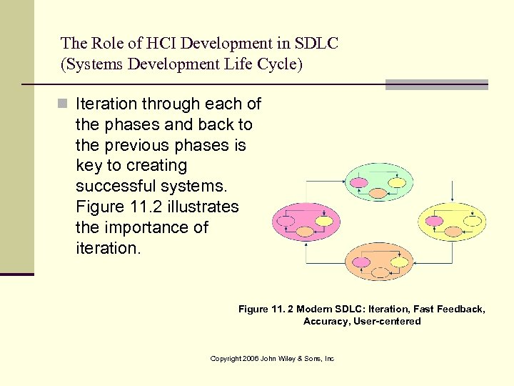 The Role of HCI Development in SDLC (Systems Development Life Cycle) n Iteration through