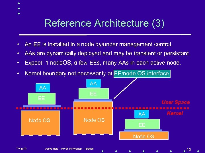 Reference Architecture (3) • An EE is installed in a node by/under management control.