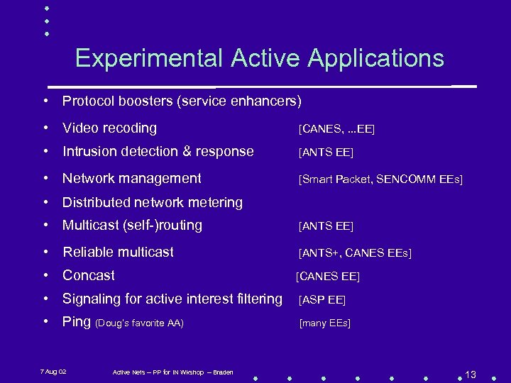 Experimental Active Applications • Protocol boosters (service enhancers) • Video recoding [CANES, . .