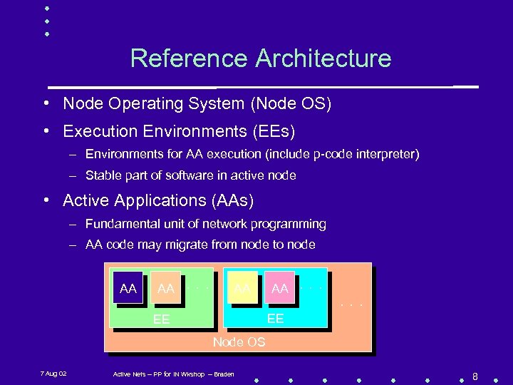 Reference Architecture • Node Operating System (Node OS) • Execution Environments (EEs) – Environments