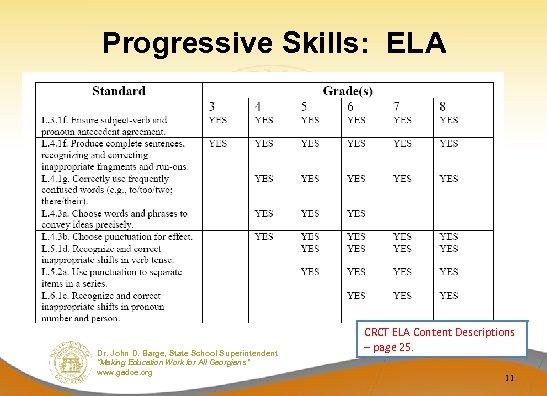 "Progressive Skills: ELA Dr. John D. Barge, State School Superintendent ""Making Education Work for"