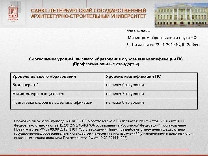Утверждены Министром образования и науки РФ Д. Ливановым 22. 01. 2015 №ДЛ-2/05 вн Соотношение
