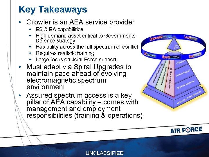 Key Takeaways • Growler is an AEA service provider • ES & EA capabilities