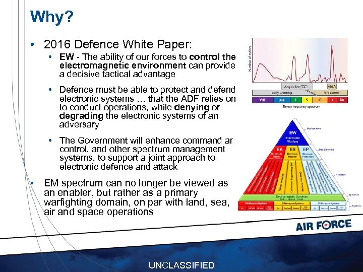 Why? • 2016 Defence White Paper: • EW - The ability of our forces