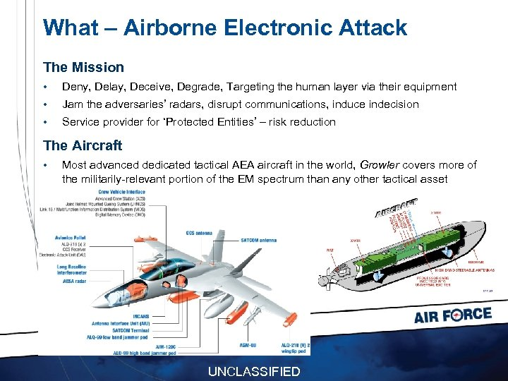 What – Airborne Electronic Attack The Mission • Deny, Delay, Deceive, Degrade, Targeting the
