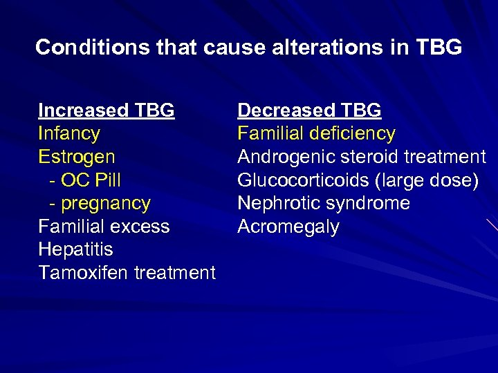 Conditions that cause alterations in TBG Increased TBG Infancy Estrogen - OC Pill -