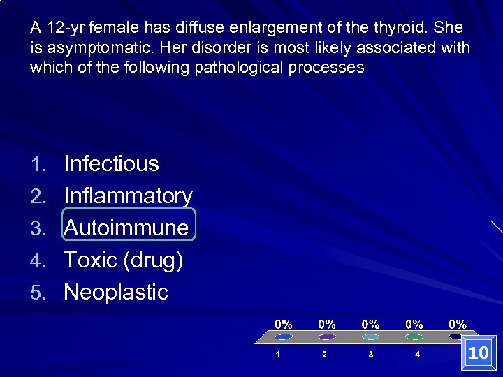 A 12 -yr female has diffuse enlargement of the thyroid. She is asymptomatic. Her