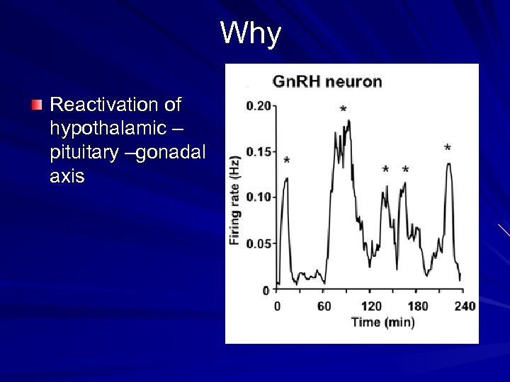 Why Reactivation of hypothalamic – pituitary –gonadal axis
