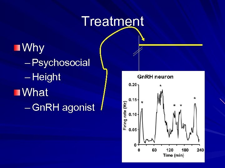 Treatment Why – Psychosocial – Height What – Gn. RH agonist