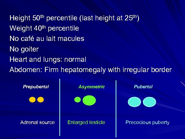 Height 50 th percentile (last height at 25 th) Weight 40 th percentile No