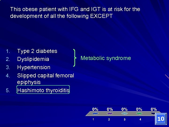This obese patient with IFG and IGT is at risk for the development of