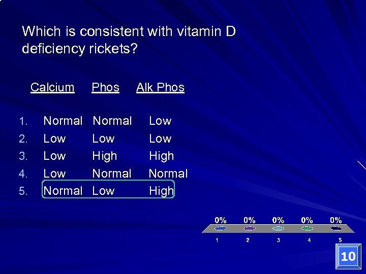 Which is consistent with vitamin D deficiency rickets? Calcium Phos Alk Phos 1. 2.