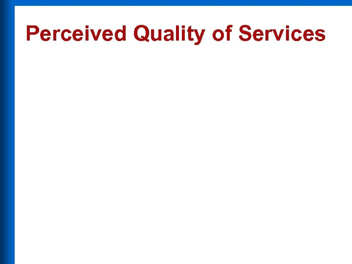 Perceived Quality of Services