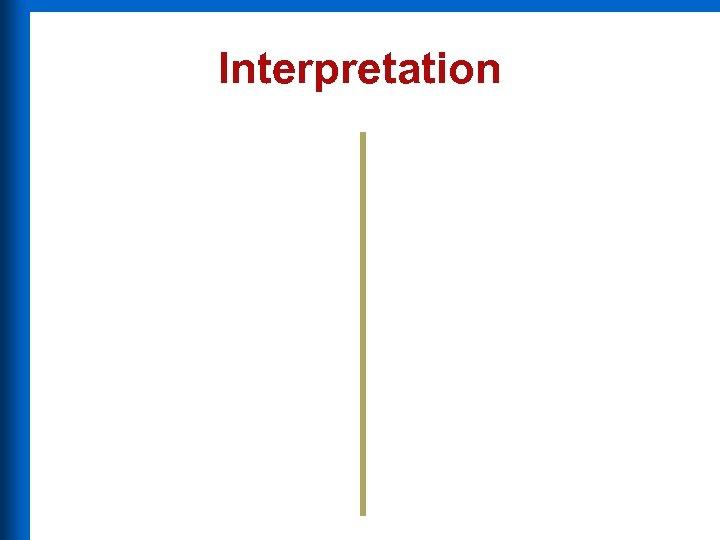 Interpretation