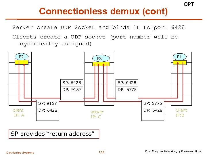 Process Communication COMPUTER NETWORKING Part 2 Client