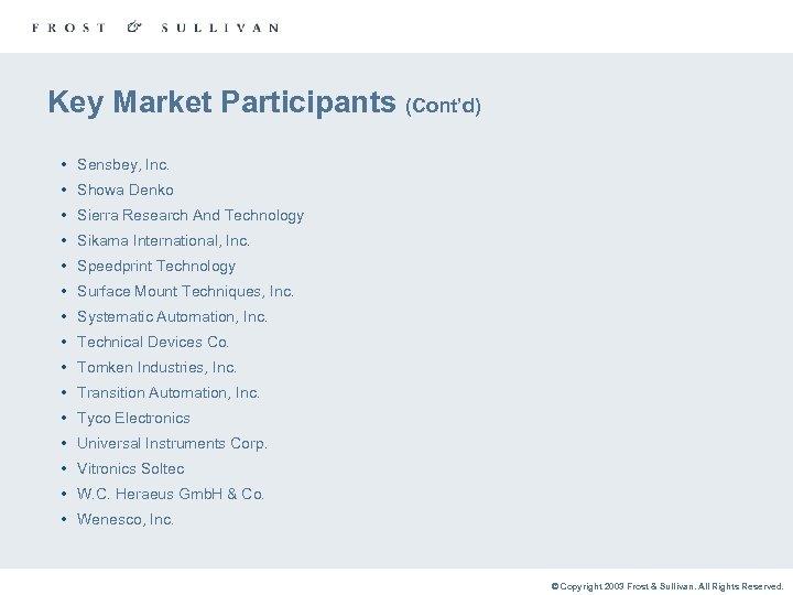 Key Market Participants (Cont'd) • Sensbey, Inc. • Showa Denko • Sierra Research And