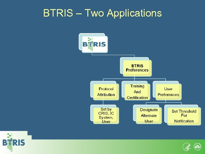 BTRIS – Two Applications