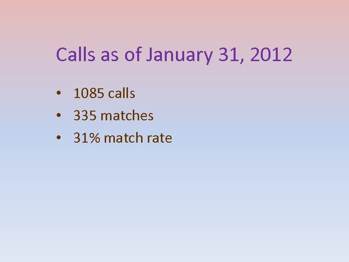 Calls as of January 31, 2012 • 1085 calls • 335 matches • 31%