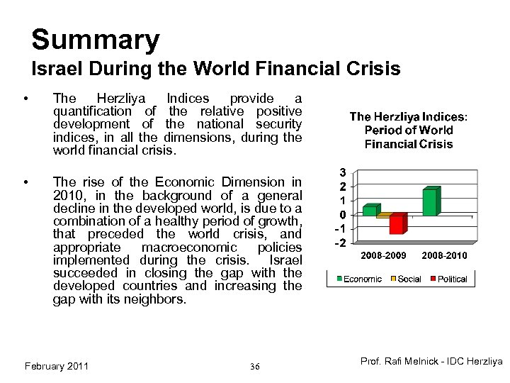 Summary Israel During the World Financial Crisis • The Herzliya Indices provide a quantification