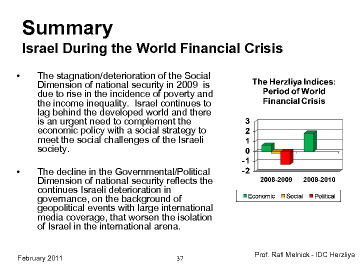 Summary Israel During the World Financial Crisis • The stagnation/deterioration of the Social Dimension