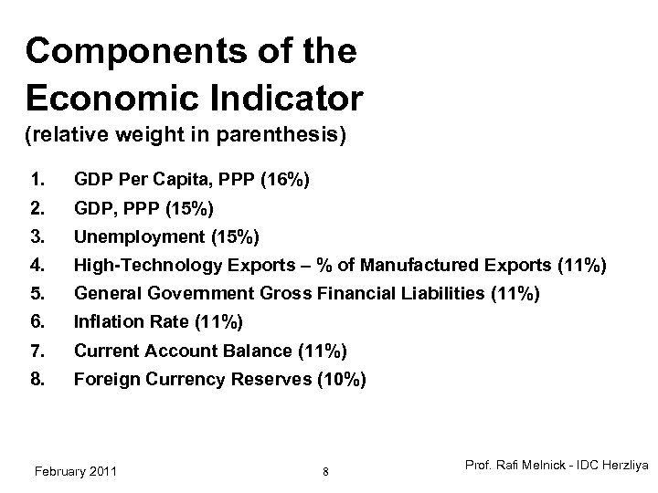 Components of the Economic Indicator (relative weight in parenthesis) 1. GDP Per Capita, PPP