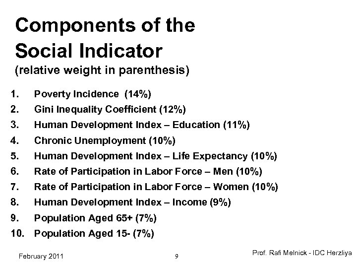 Components of the Social Indicator (relative weight in parenthesis) 1. Poverty Incidence (14%) 2.