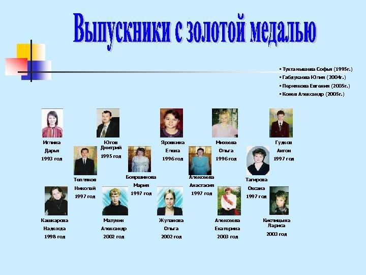 § Туктамышева Софья (1995 г. ) § Габдукаева Юлия (2004 г. ) § Пермякова
