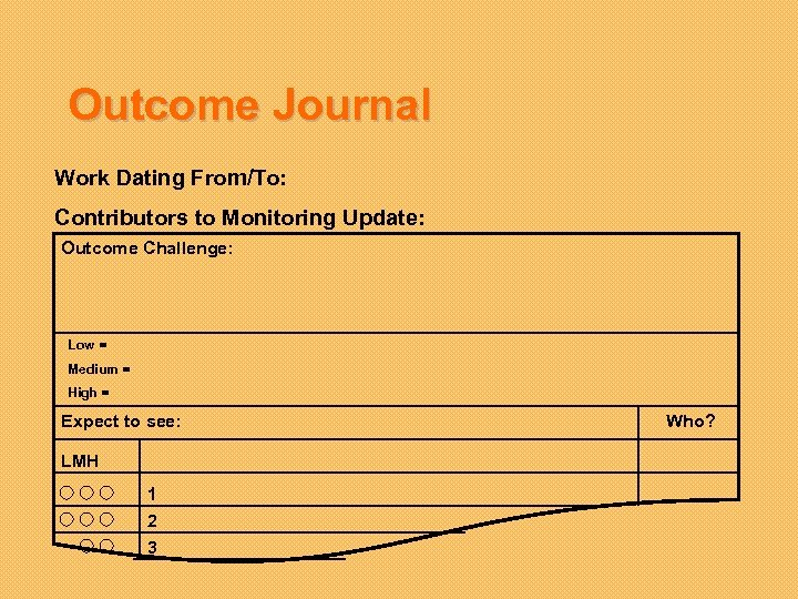 Outcome Journal Work Dating From/To: Contributors to Monitoring Update: Outcome Challenge: Low = Medium