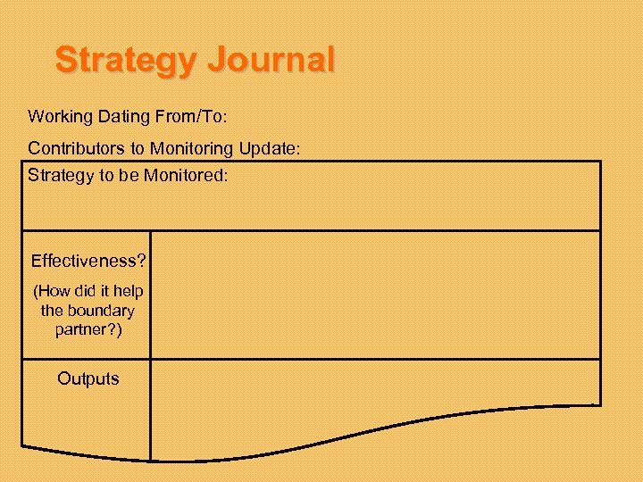 Strategy Journal Working Dating From/To: Contributors to Monitoring Update: Strategy to be Monitored: Effectiveness?