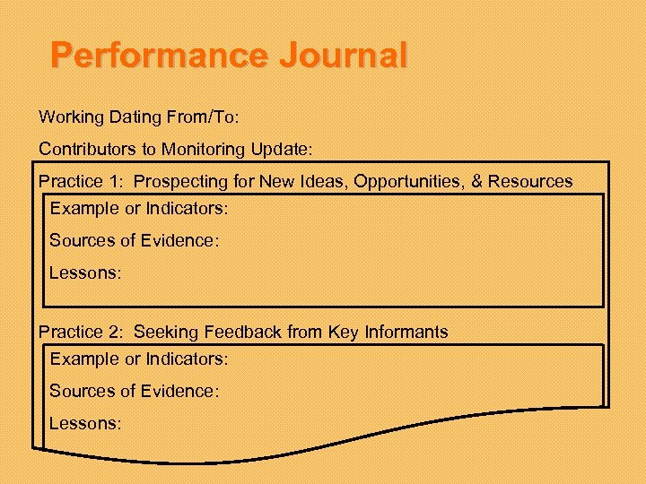 Performance Journal Working Dating From/To: Contributors to Monitoring Update: Practice 1: Prospecting for New