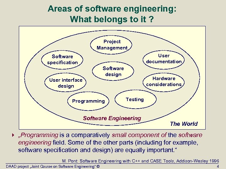 Areas of software engineering: What belongs to it ? Project Management User documentation Software