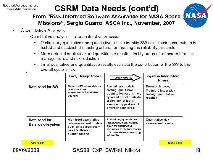 "National Aeronautics and Space Administration CSRM Data Needs (cont'd) From ""Risk-Informed Software Assurance for"