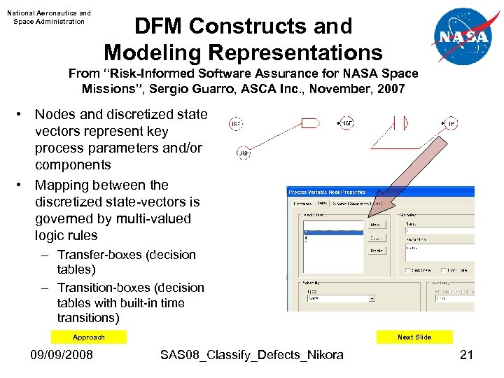 "National Aeronautics and Space Administration DFM Constructs and Modeling Representations From ""Risk-Informed Software Assurance"