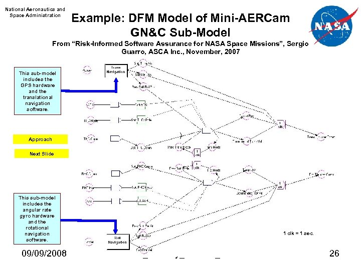 "National Aeronautics and Space Administration Example: DFM Model of Mini-AERCam GN&C Sub-Model From ""Risk-Informed"