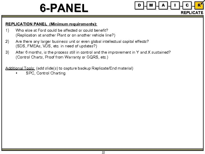 6 -PANEL D M A I C R REPLICATE REPLICATION PANEL (Minimum requirements): 1)