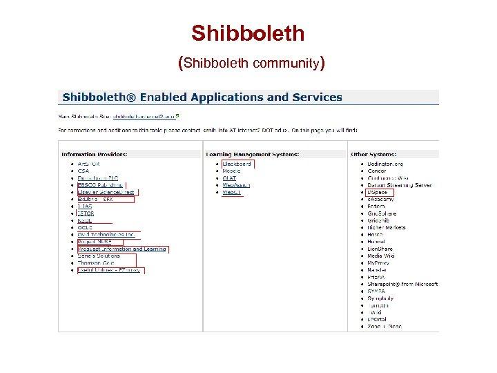 Shibboleth (Shibboleth community)