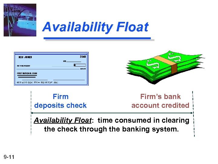 Availability Float Firm deposits check Firm's bank account credited Availability Float: time consumed in