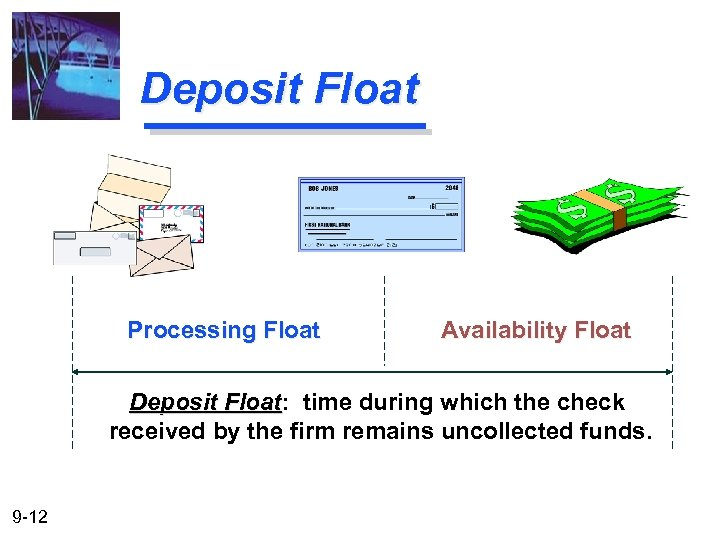 Deposit Float Processing Float Availability Float Deposit Float: time during which the check Float