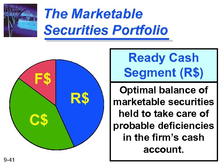 The Marketable Securities Portfolio Ready Cash Segment (R$) F$ R$ C$ 9 -41 Optimal