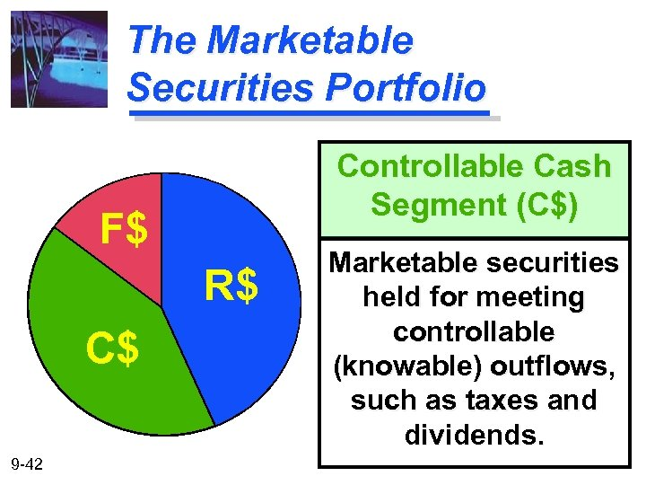 The Marketable Securities Portfolio Controllable Cash Segment (C$) F$ R$ C$ 9 -42 Marketable