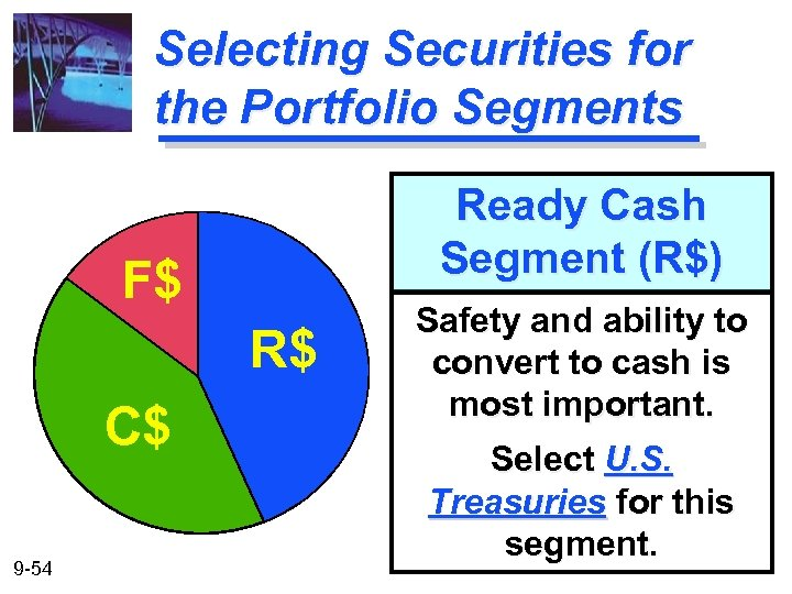Selecting Securities for the Portfolio Segments Ready Cash Segment (R$) F$ R$ C$ 9