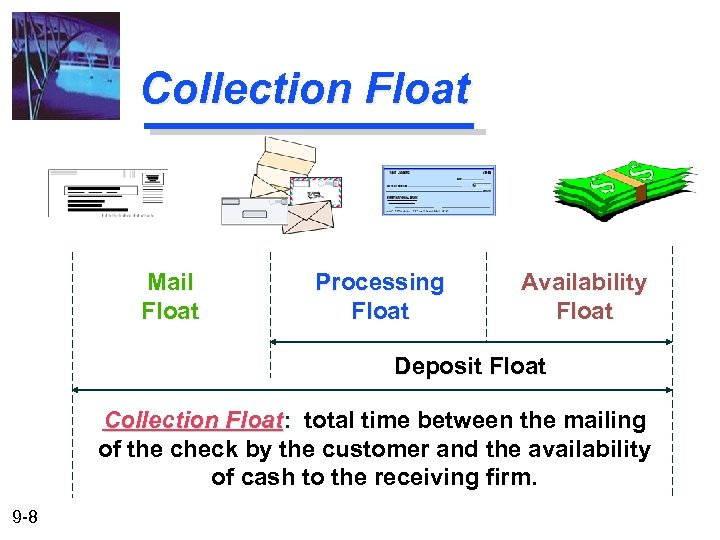 Collection Float Mail Float Processing Float Availability Float Deposit Float Collection Float: total time