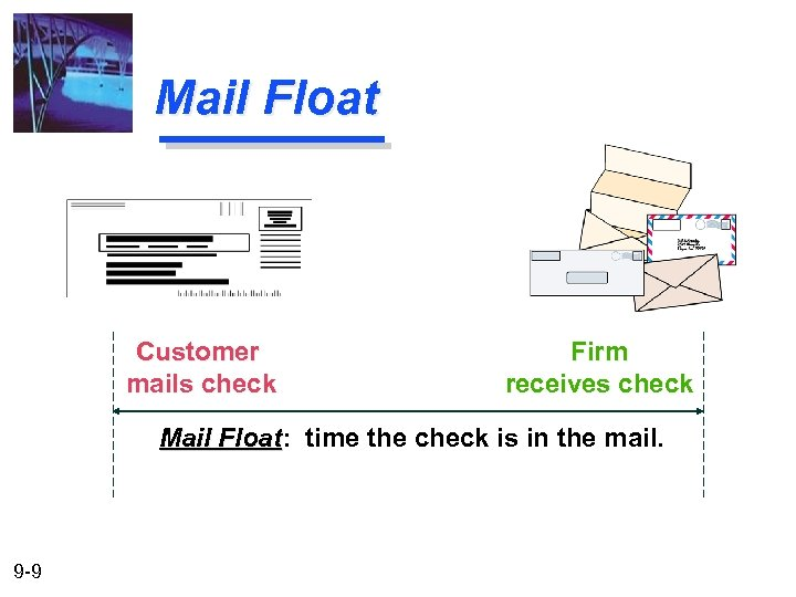 Mail Float Customer mails check Firm receives check Mail Float: time the check is
