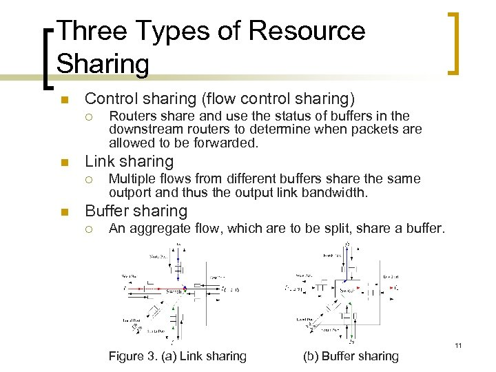 Three Types of Resource Sharing n Control sharing (flow control sharing) ¡ n Link