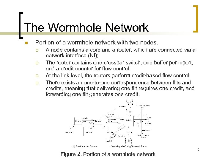 The Wormhole Network n Portion of a wormhole network with two nodes. ¡ ¡